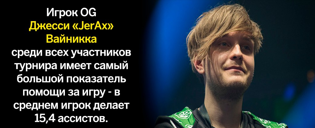 The Kiev Major, NewBee, Virtus.pro, OG, Team Faceless, Invictus Gaming, Roman «RAMZES666» Kushnarev, Team Random, Team Liquid, Evil Geniuses, SG e-sports, iG Vitality, Team VG.J, Li