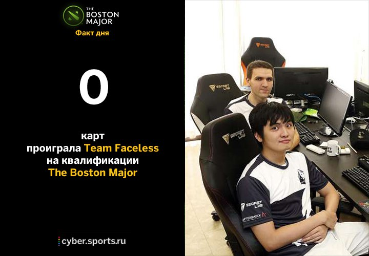 Team Faceless, The Boston Major, Доминик «Black^» Рейтмайер, Дэрил Кох «iceiceice» Пэй Сян